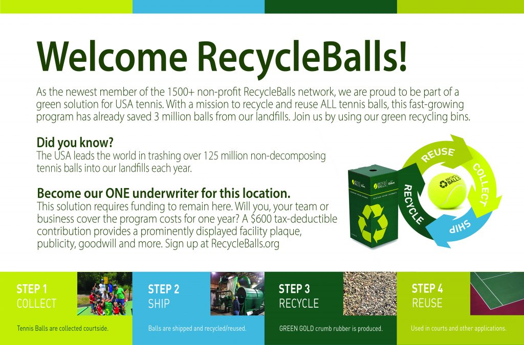 Recycleballs Welcome Card